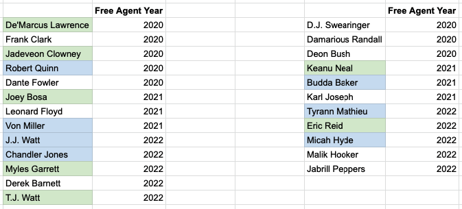 free agents.png