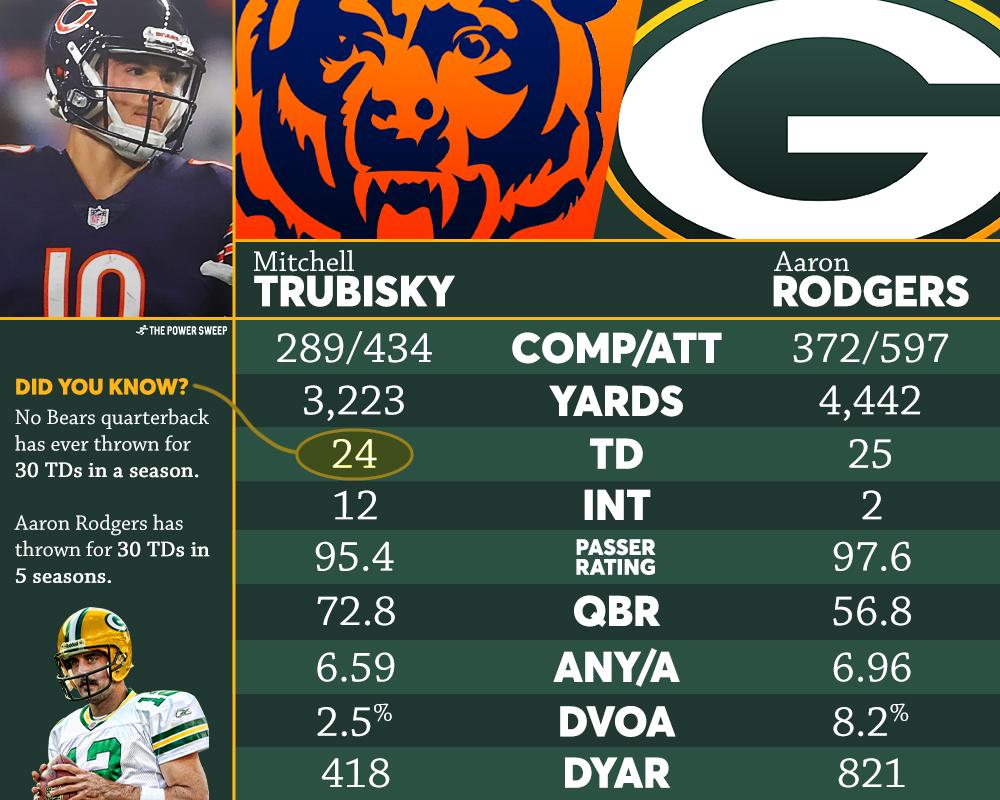 Quarterback-Comparison-2019week1.jpg