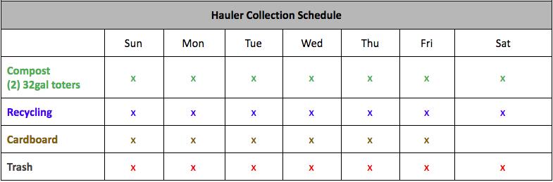 Ssam hauler schedule.png