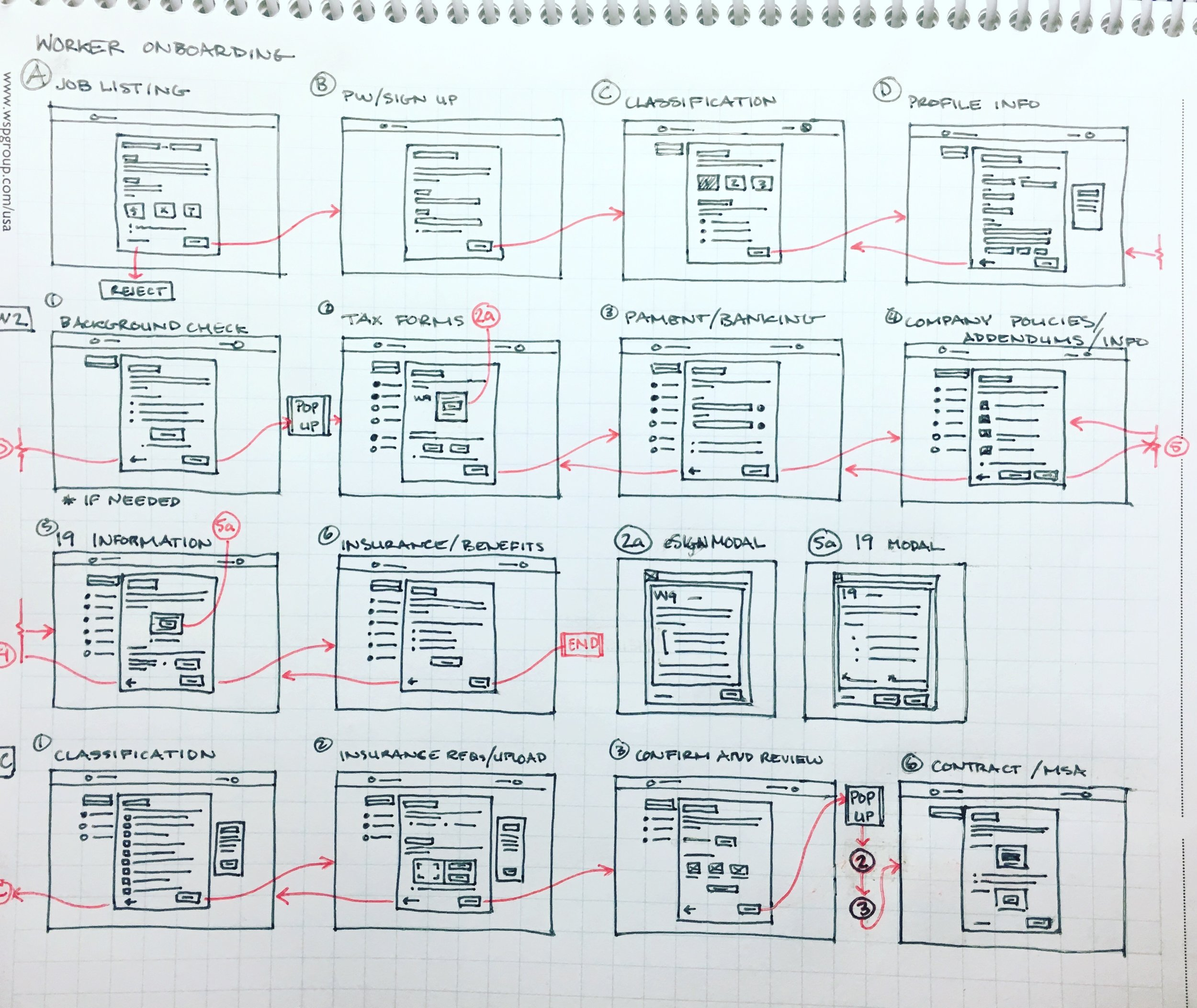 Microframes with user flow