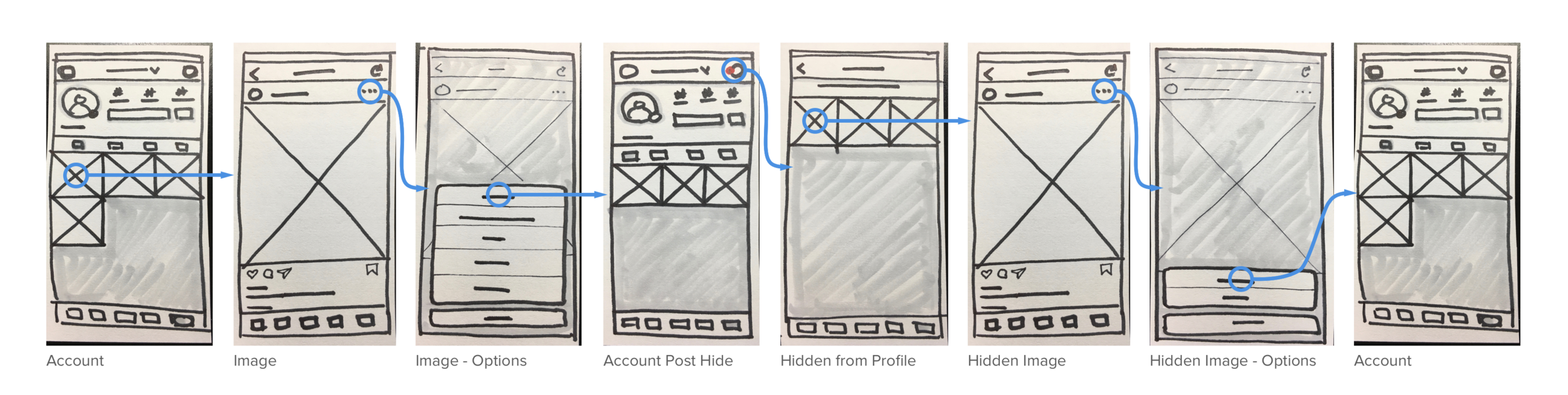 UI sketches and user flow