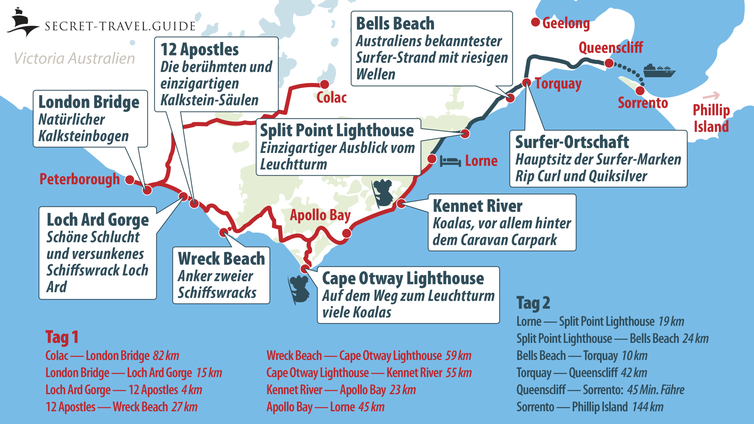 Karte Great Ocean Road