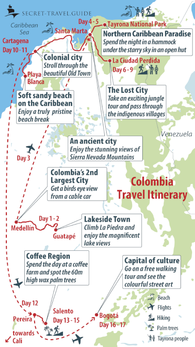 Colombia Travel map