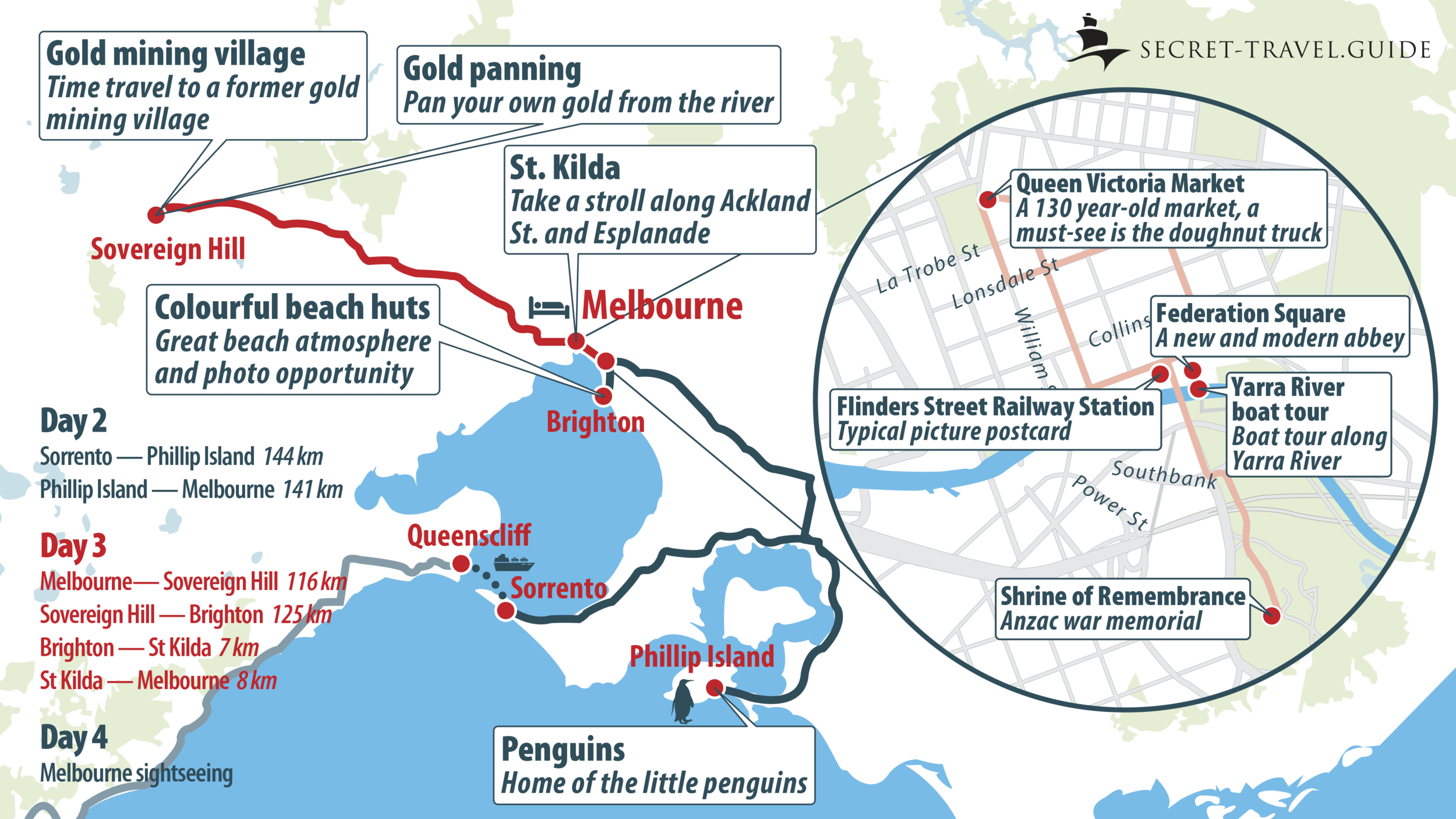Melbourne city map and main attractions