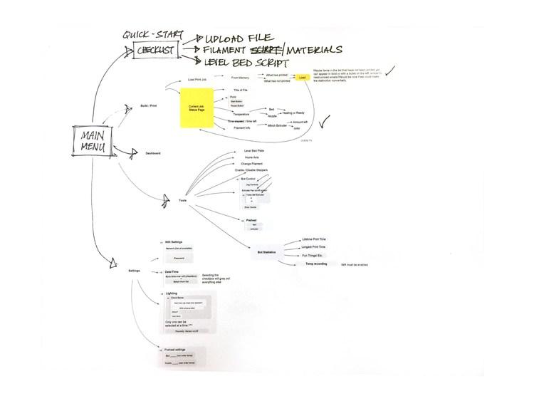 OpenGB_App_Arch.jpg