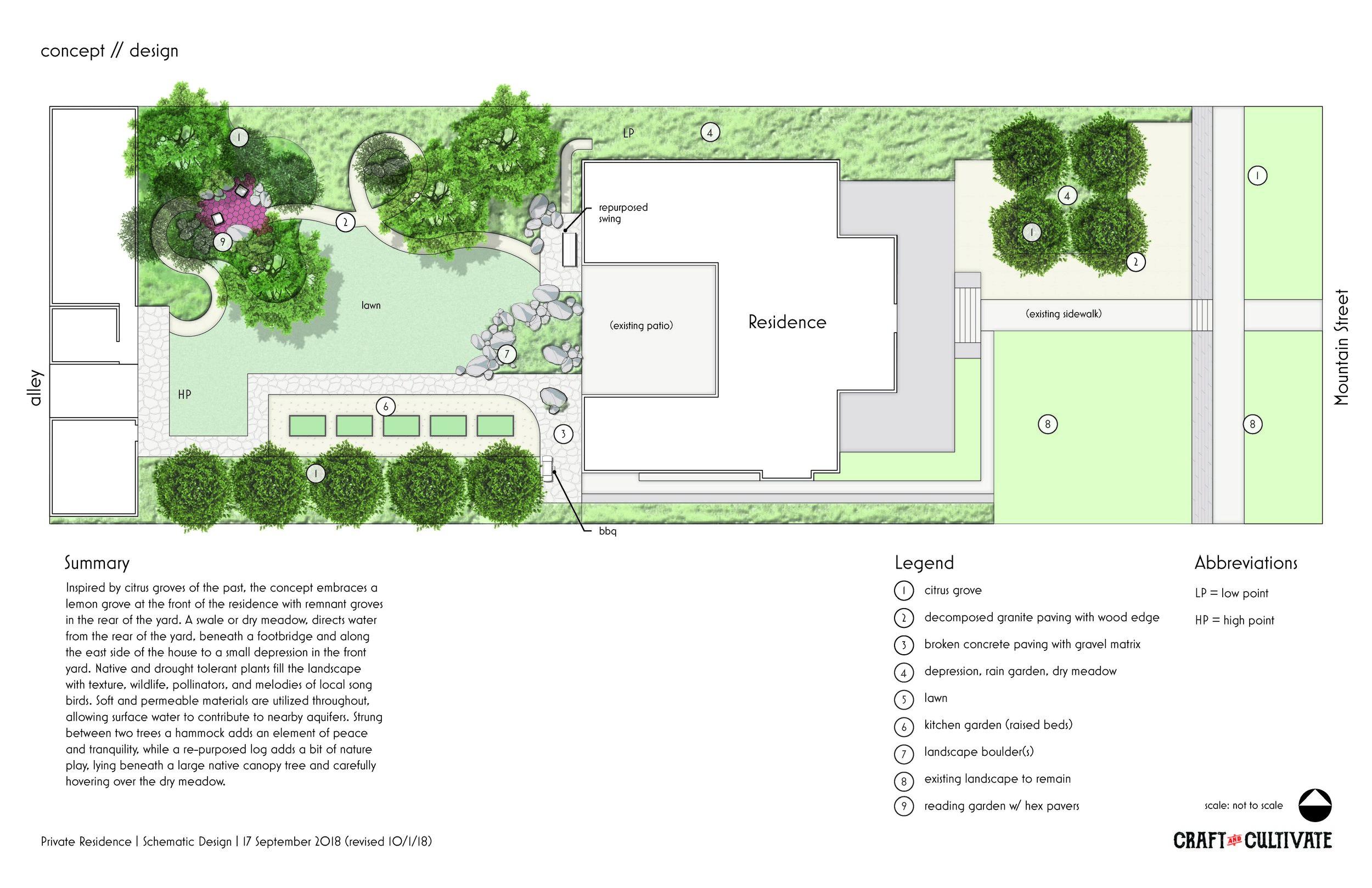 20181001_Landscape_Schematic_draft_Page_3.jpg