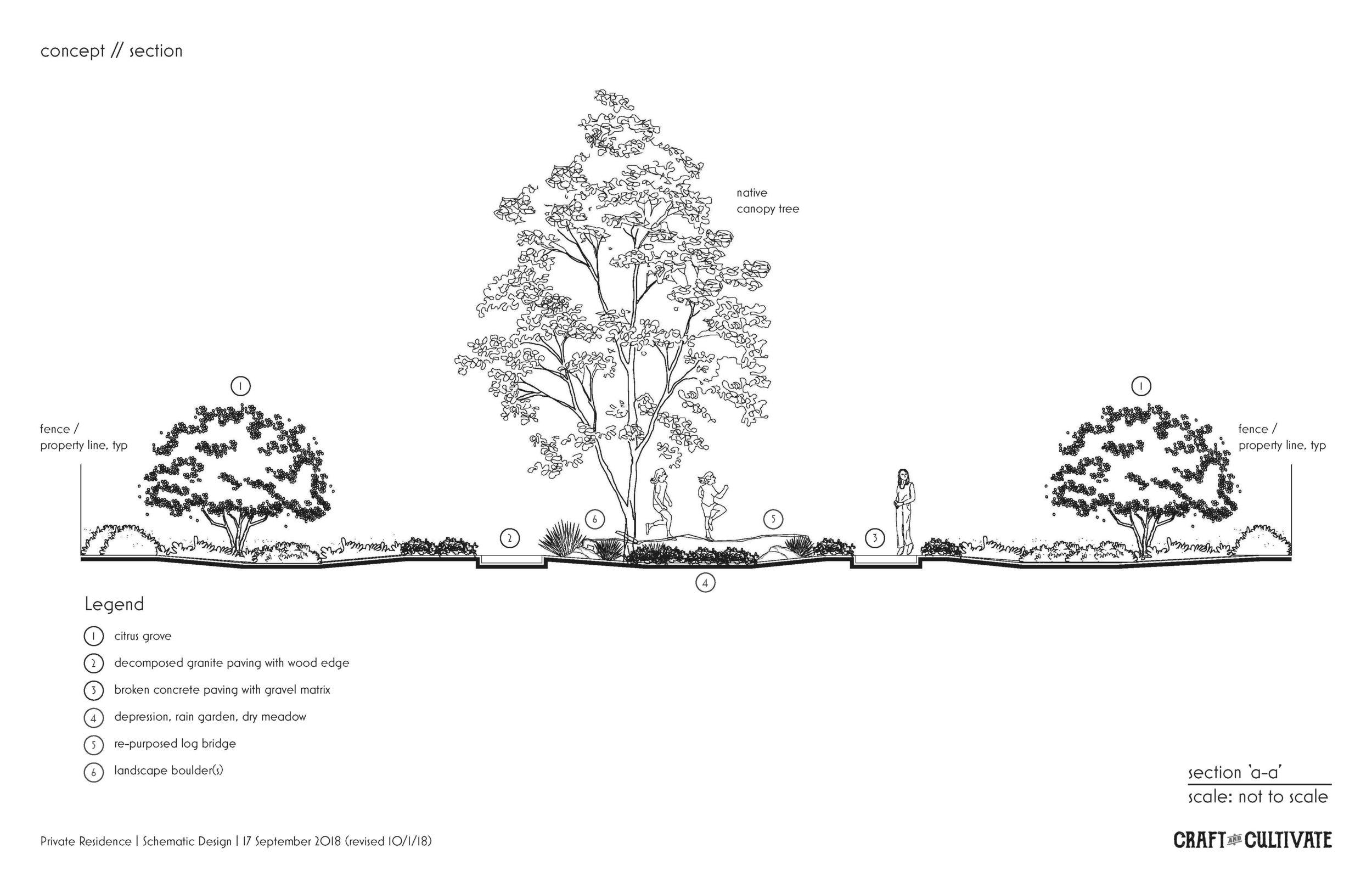 20181001_Landscape_Schematic_draft_Page_4.jpg