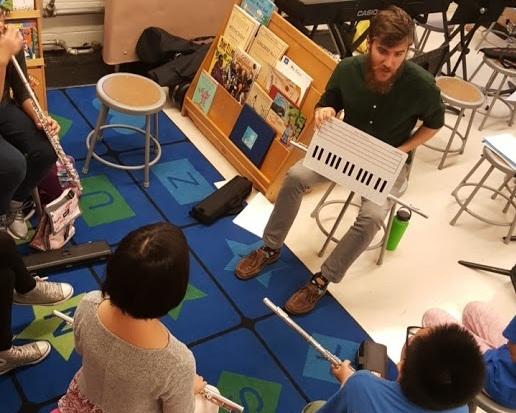 Teaching Artistry -