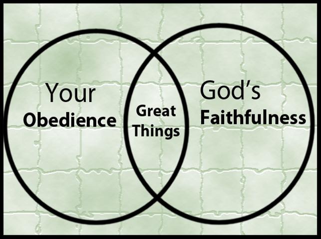 obedience faithfulness