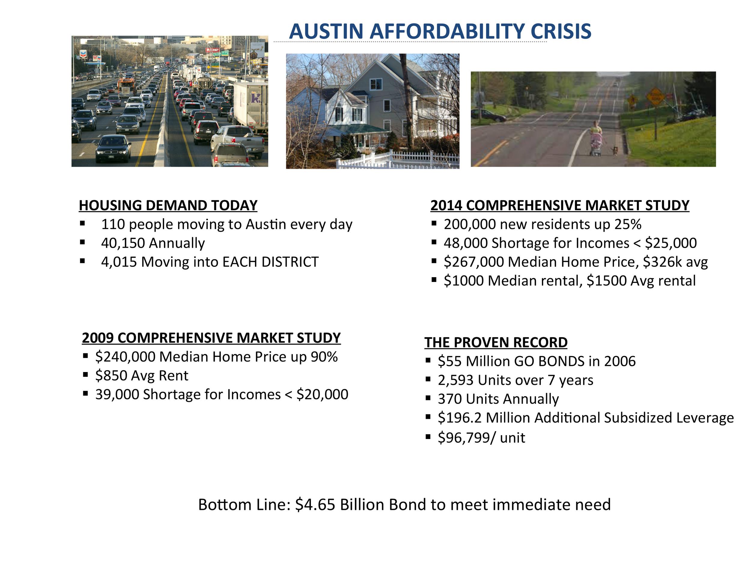 Keeping Austin Affordable-2.jpg