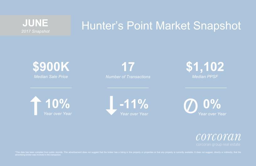 June_Monthly_Market_Snapshot_Template_2.jpg