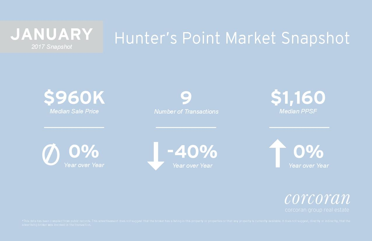 ALL_MONTHS_Monthly_Market_Snapshot_Templates-page-005.jpg