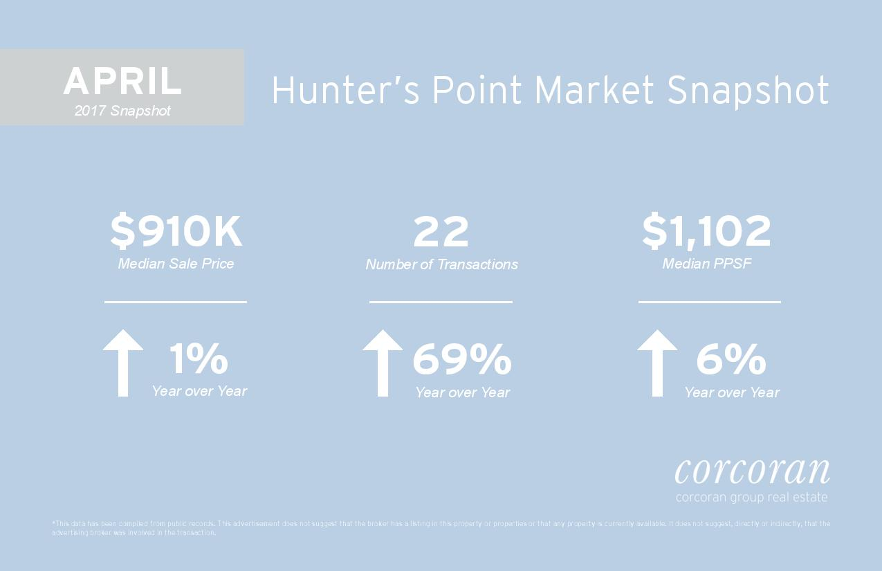 ALL_MONTHS_Monthly_Market_Snapshot_Templates-page-007.jpg