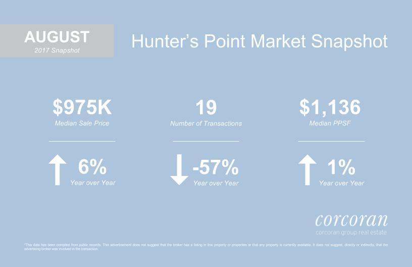 Monthly_Market_Snapshot_Template__August.jpg