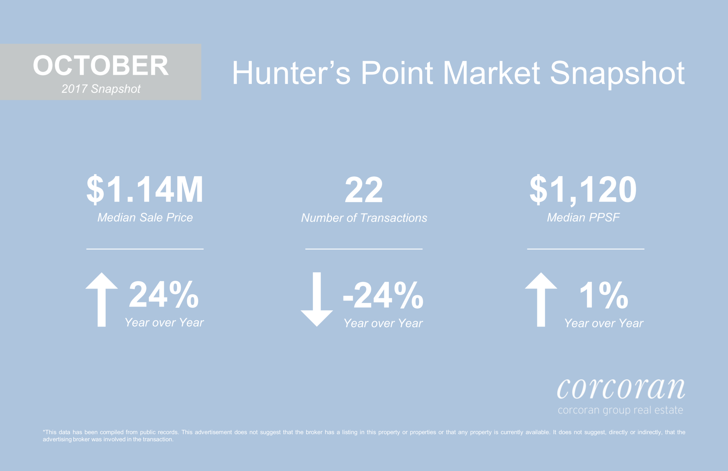 Oct 2017 Hunter's Point Monthly Market Report_01.png