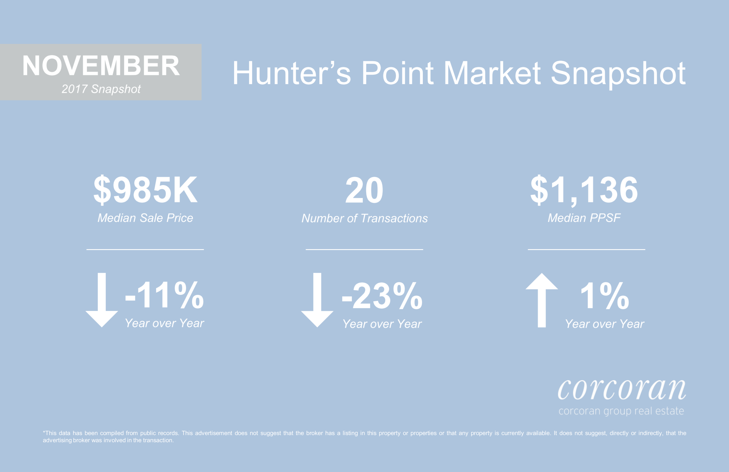 Nov 2017 Hunter's Point Monthly Market Report_01.png