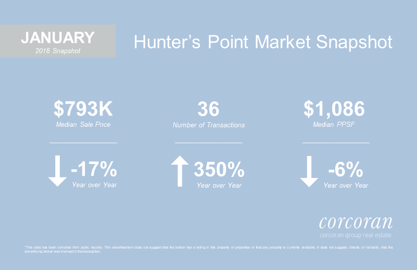 January Monthly Market Snapshot.png