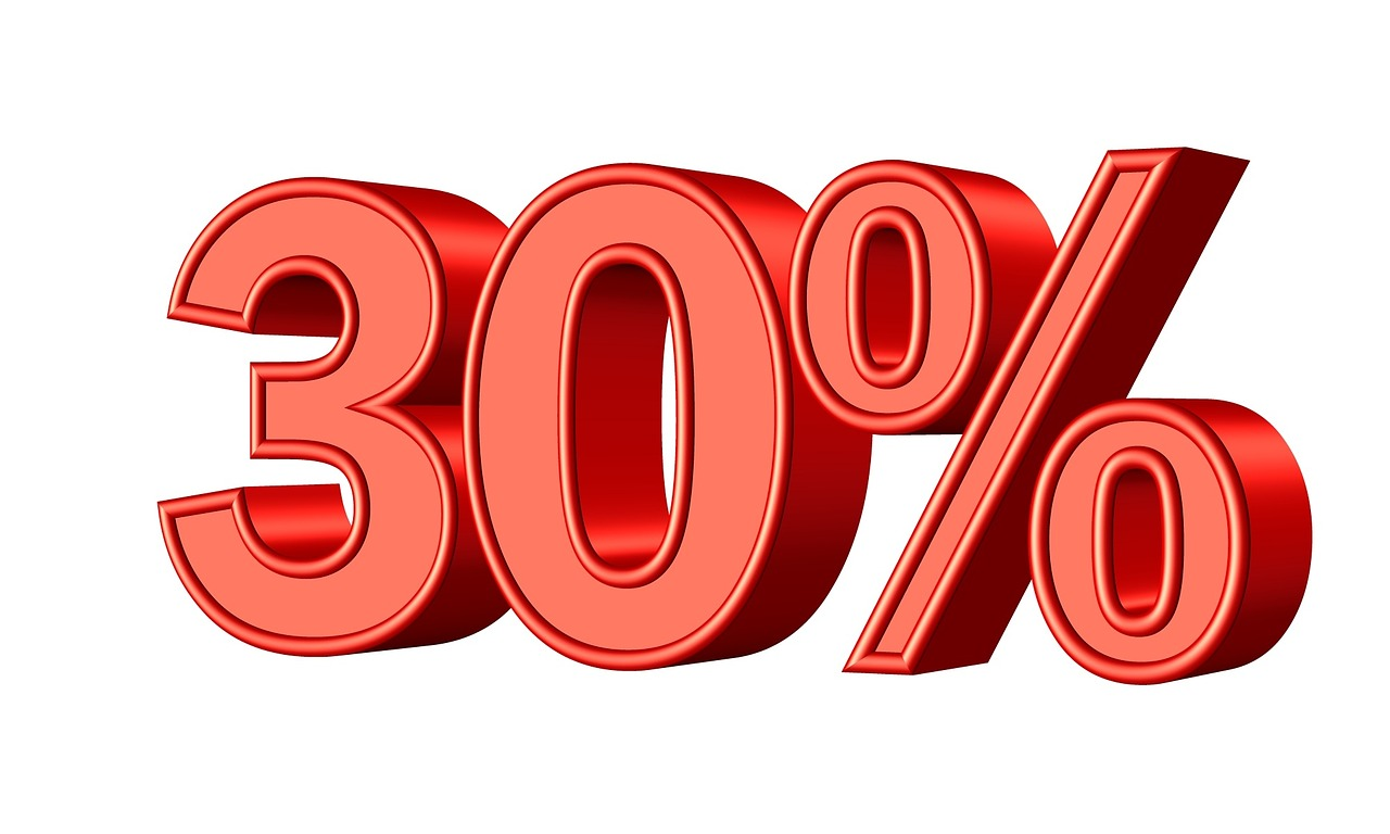 Could you and your business survive a 30% drop in sales?