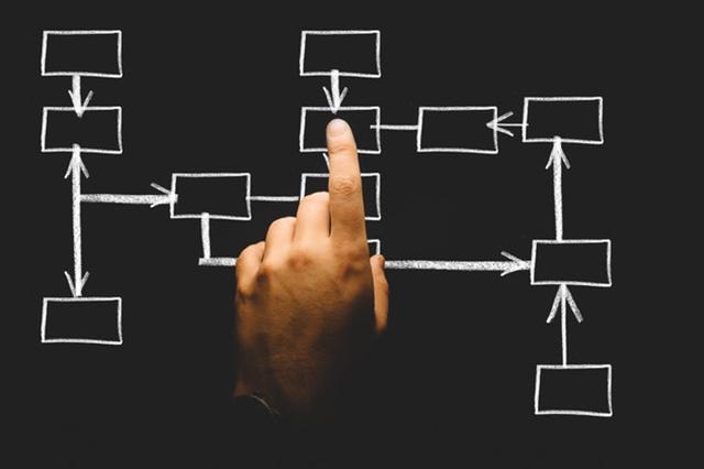 PERFORMANCE - Modificar maus hábitosRelacionamentosTrabalho em equipeForça de vontade