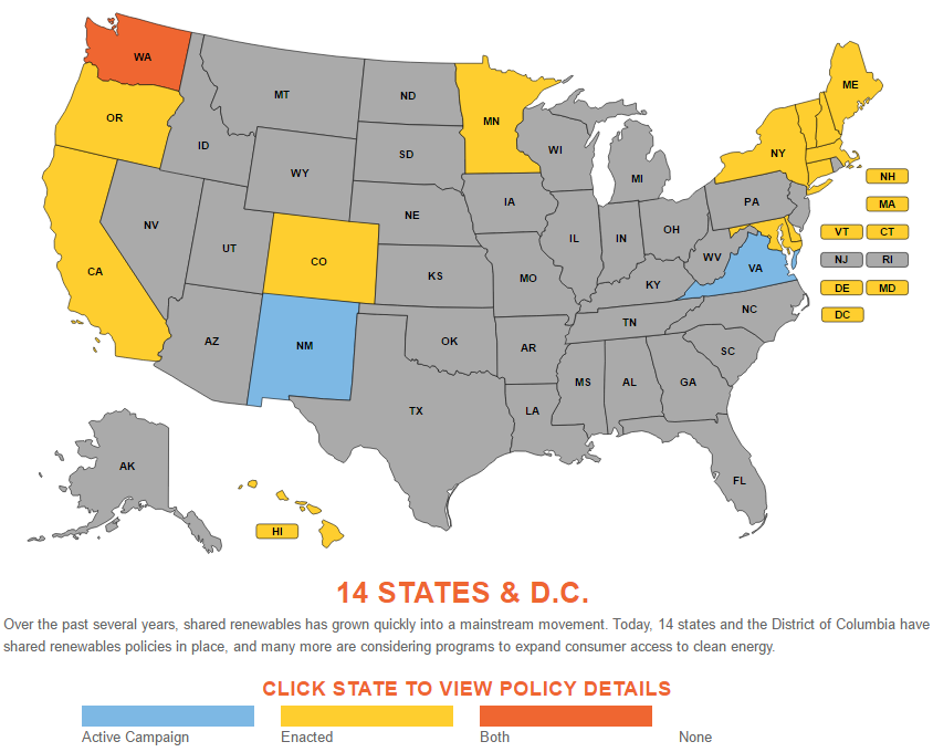 ·   At least 12 states and D.C. have recognized the benefits of shared renewables by encouraging their growth through policy and programs.  (Source)