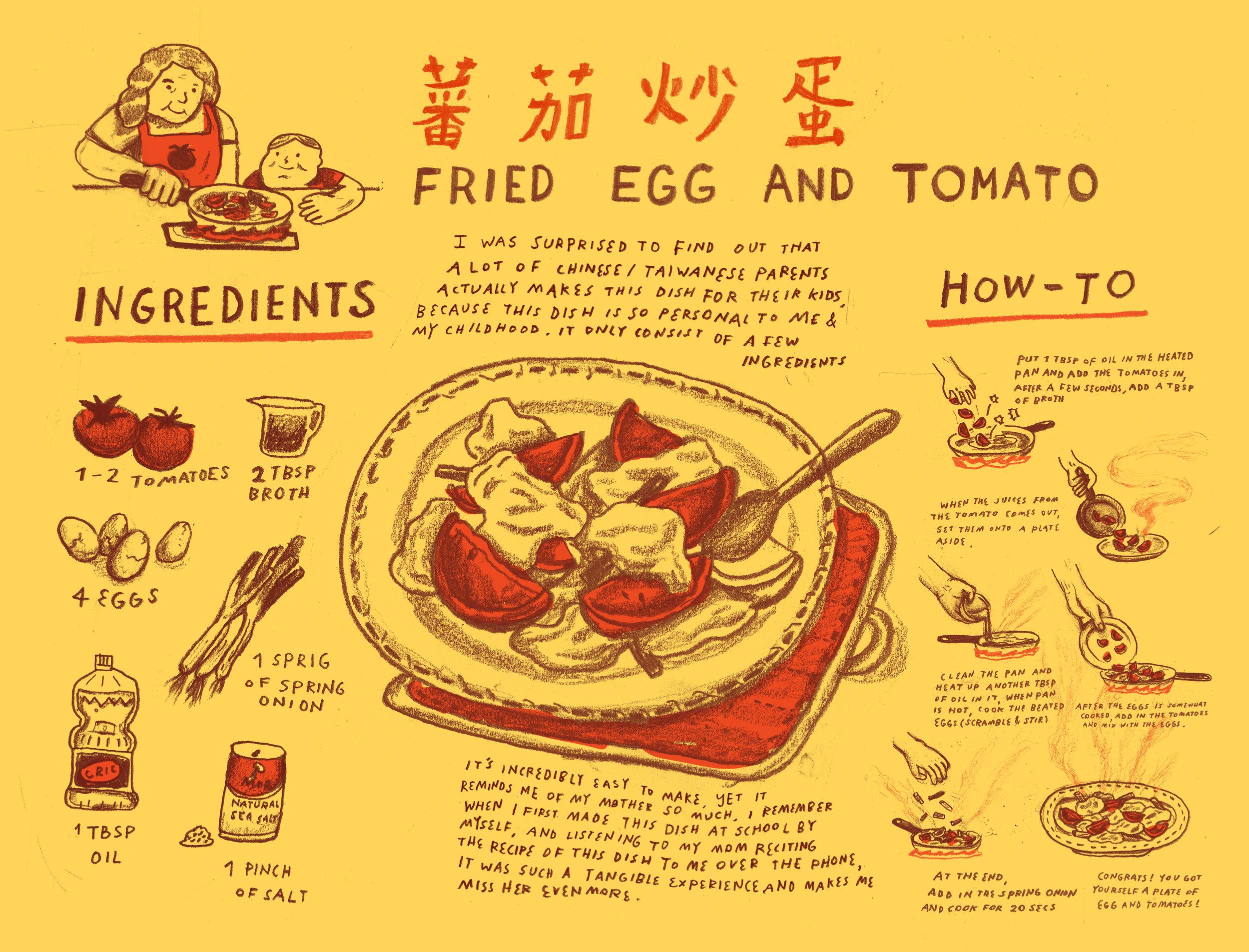 tomato eggs squarespace.jpg