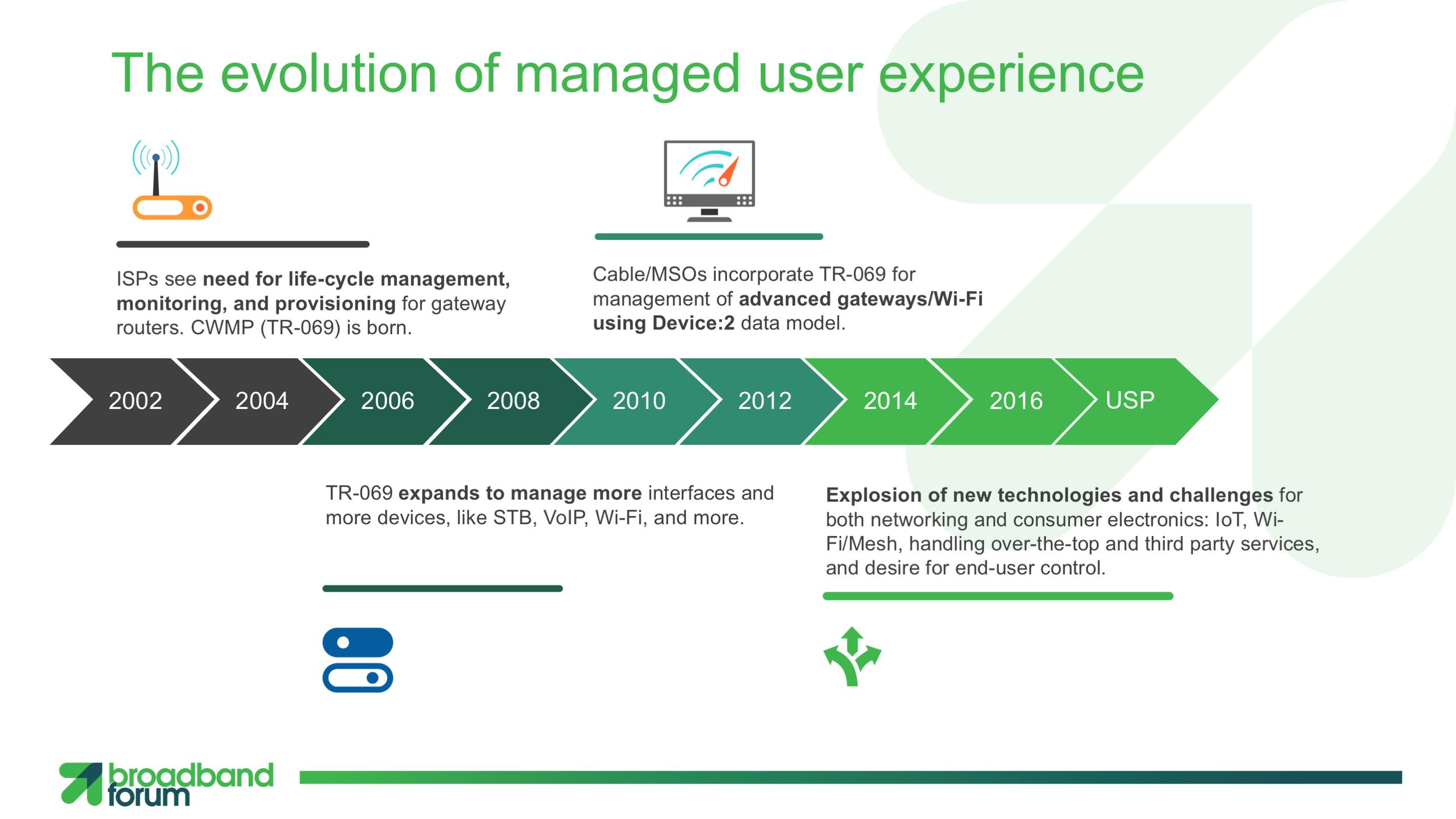 USP-overview-slides-BBF-members-Slide5-1600p.png
