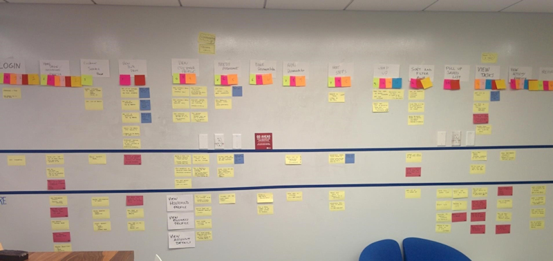 A Product Journey Map for a large system with 3 types of users, 7 journeys, and 18 stages