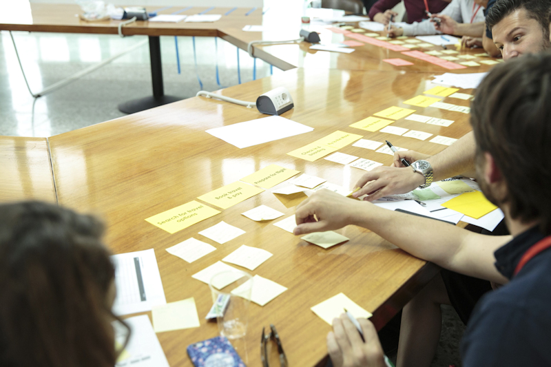 Product Journey Mapping workshop
