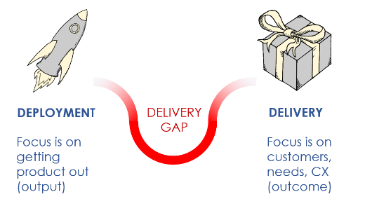 Deliverygap2.png