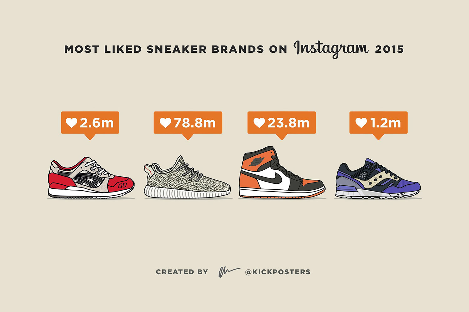 most-liked-sneaker-brands-instagram-2015-01.jpg