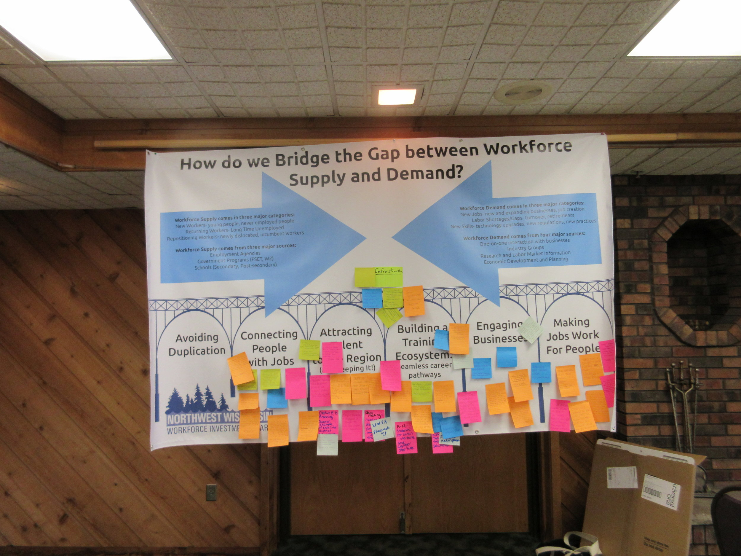 Bridge banner with post its on it from strategic planning activity