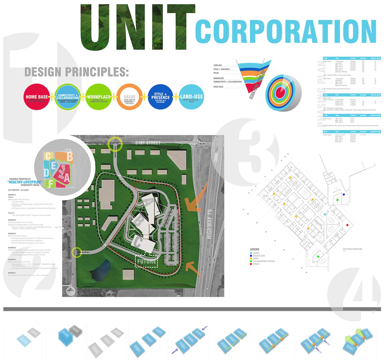Unit Corporation - Board 1.jpg