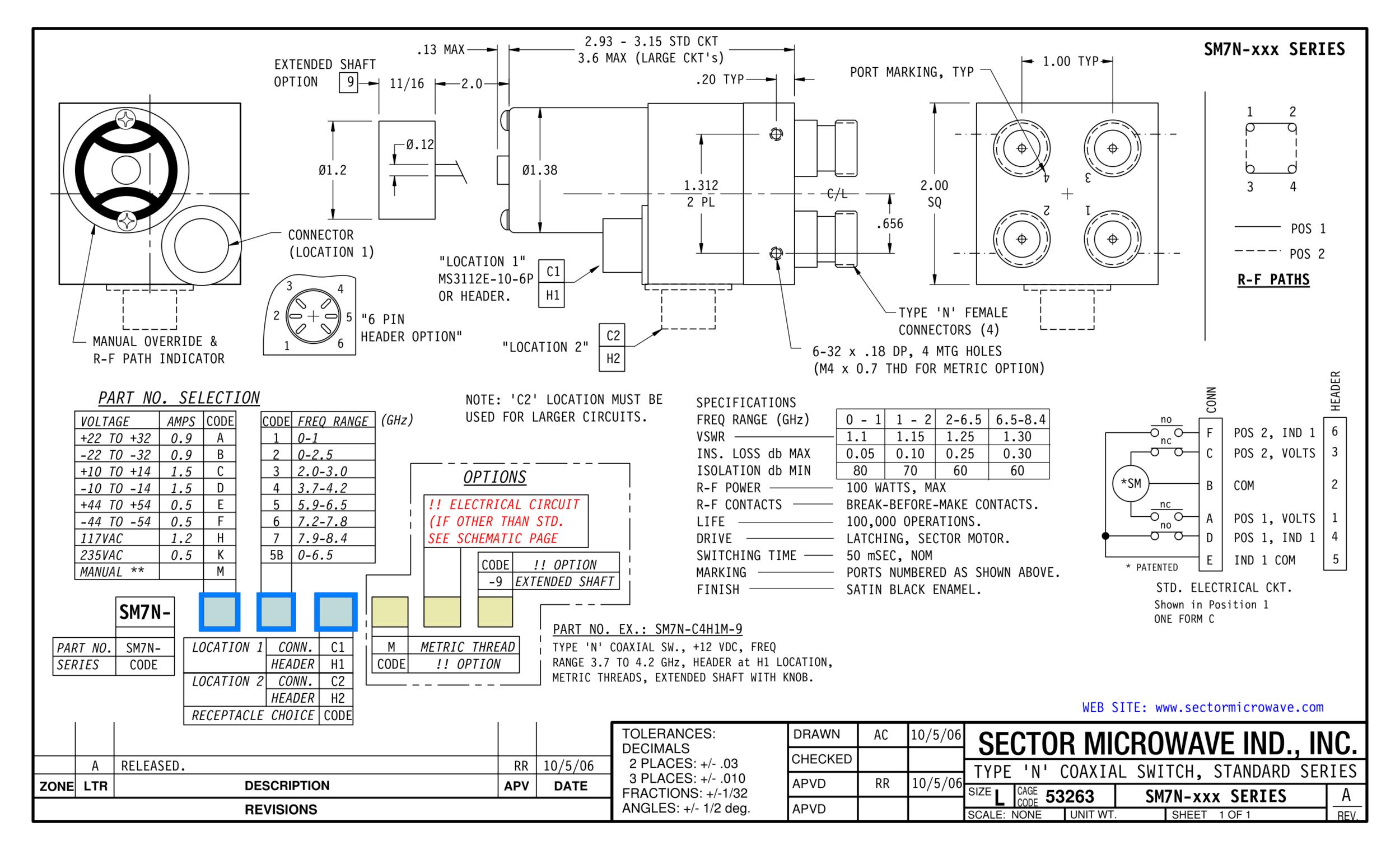SM7x Standard