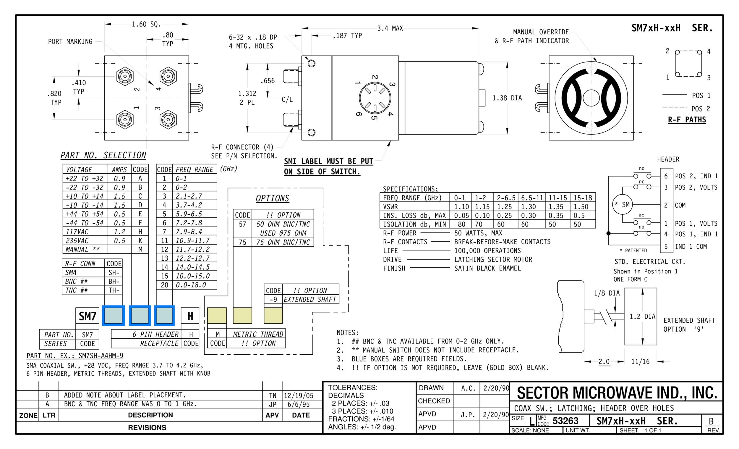 SM7H-XXH Standard