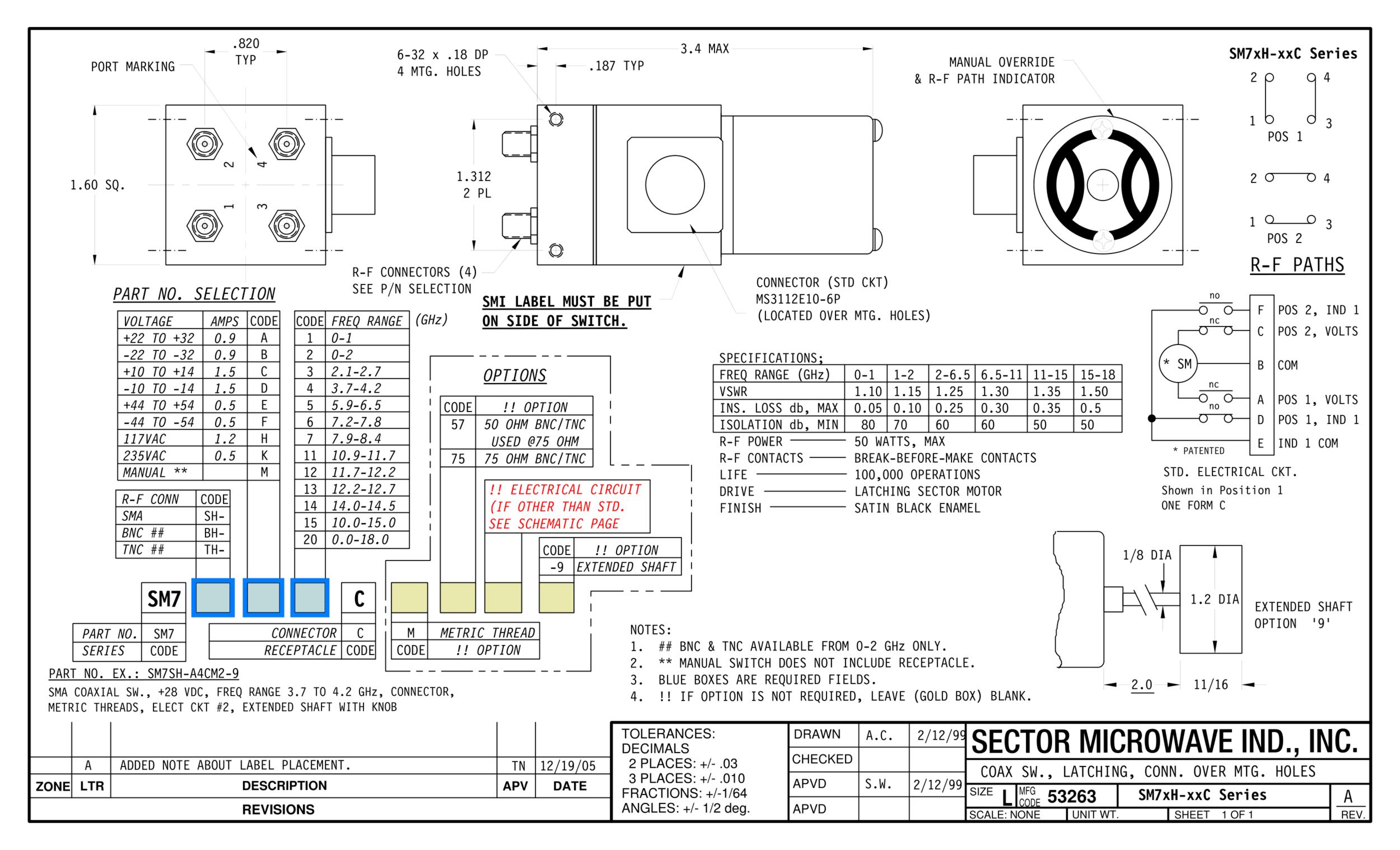 SM7H-XXC Standard