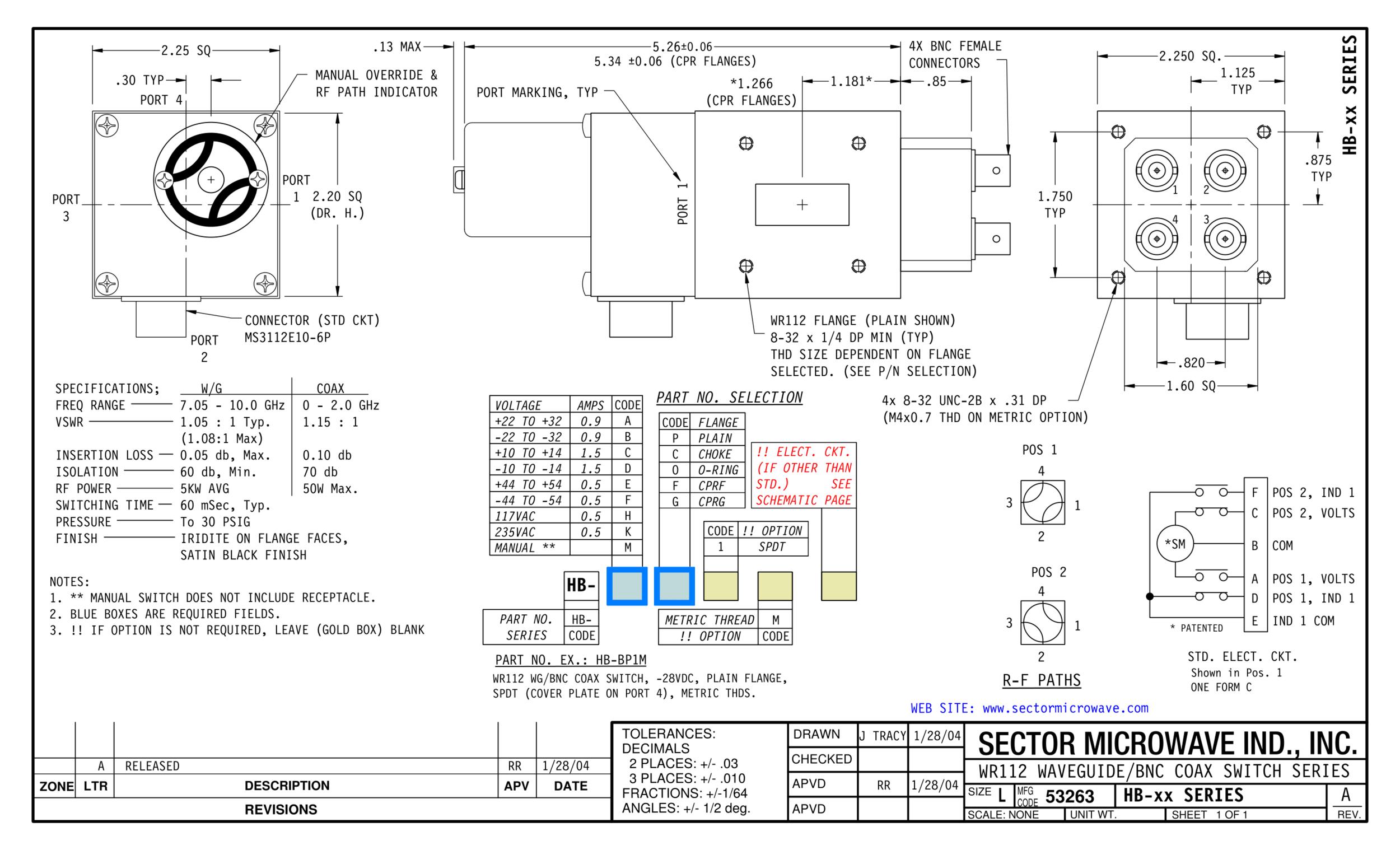 WR112 BNC Standard