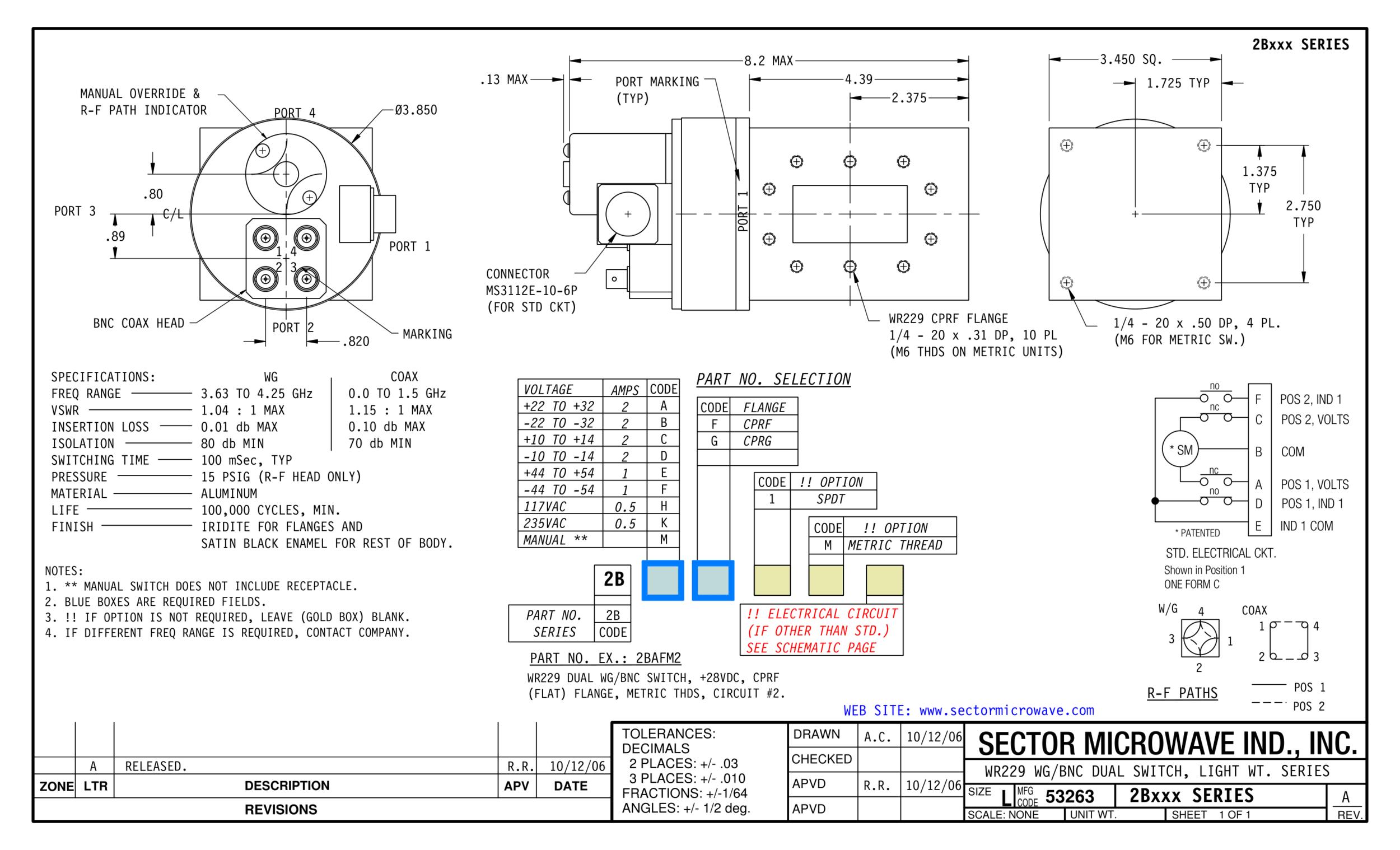 WR229 BNC Standard