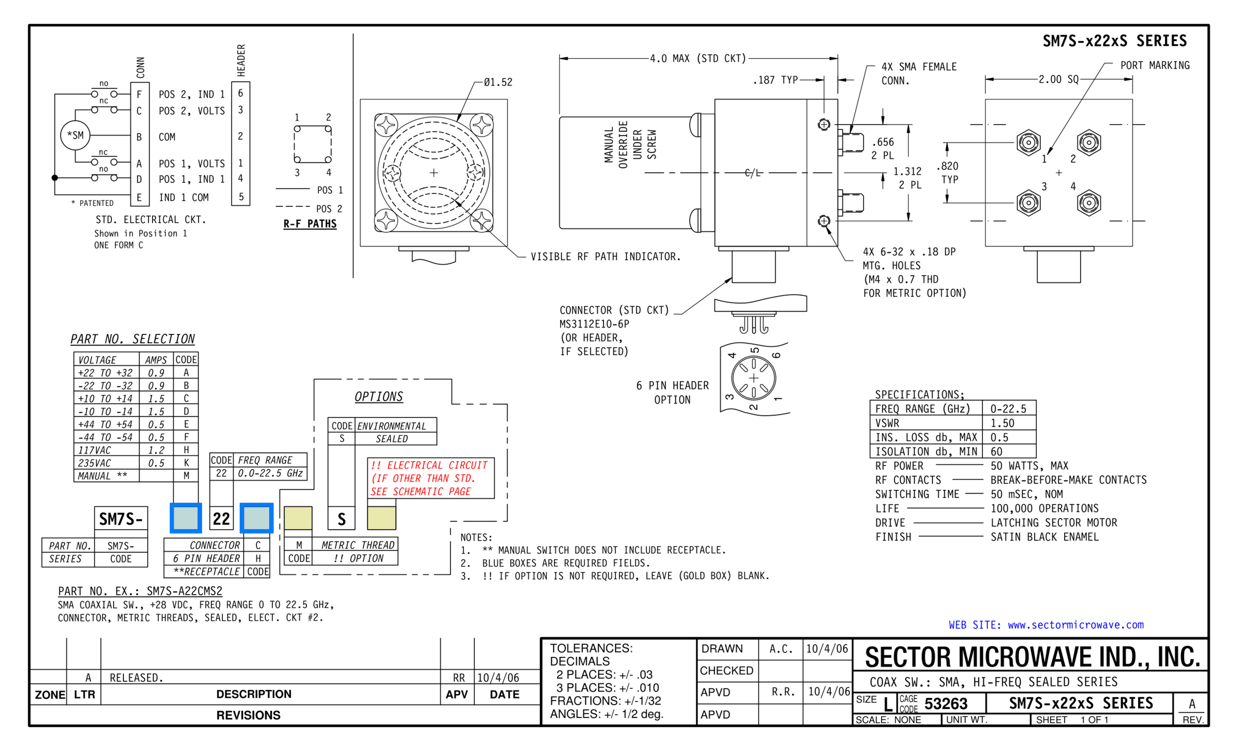 SM7N Wideband Sealed
