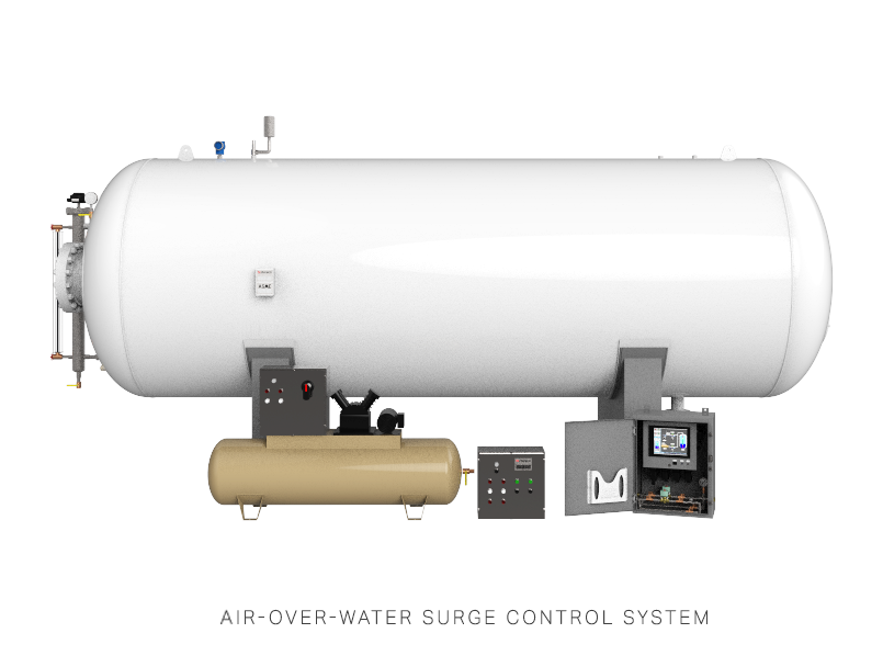 Air-Over-Water Surge Control System