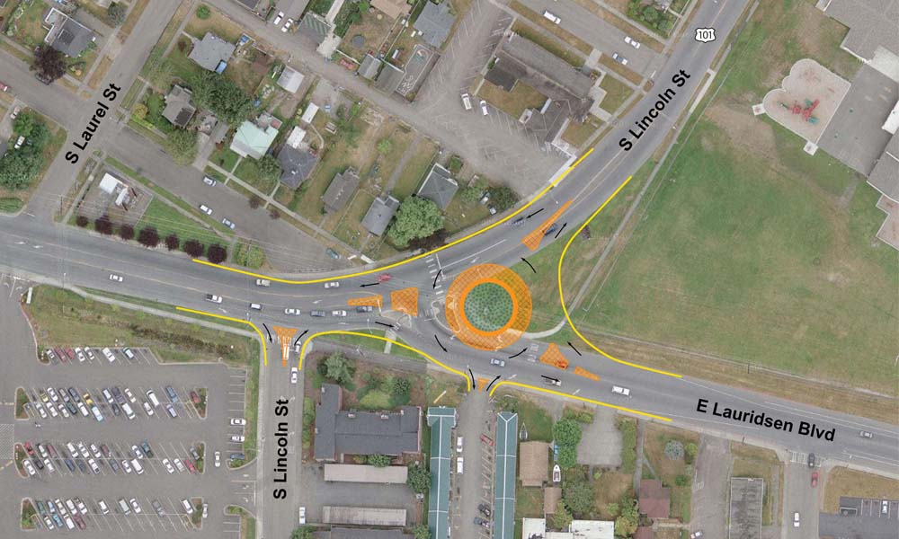 LAURIDSEN BOULEVARD INTERSECTION , Port Angeles, Washington  Owner/Client : City of Port Angeles  Services : Civil Engineering