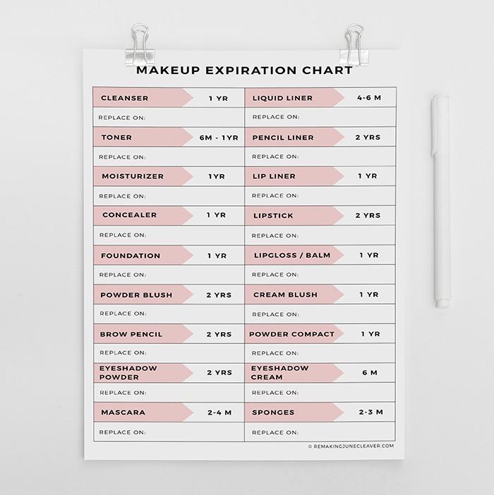 This pretty handy dandy chart courtesy of www.momskoop.com