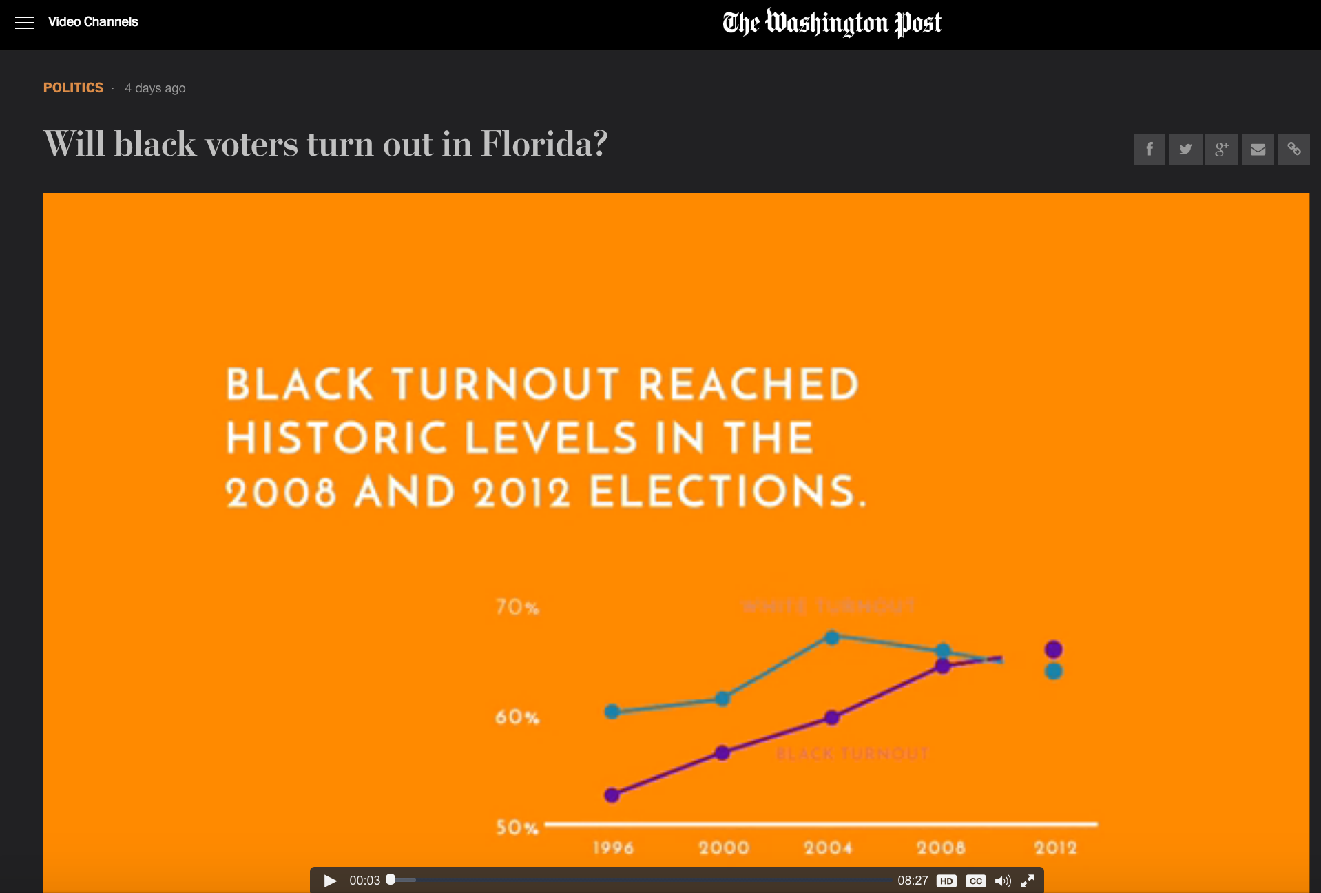 Will black voters turn out in Florida?