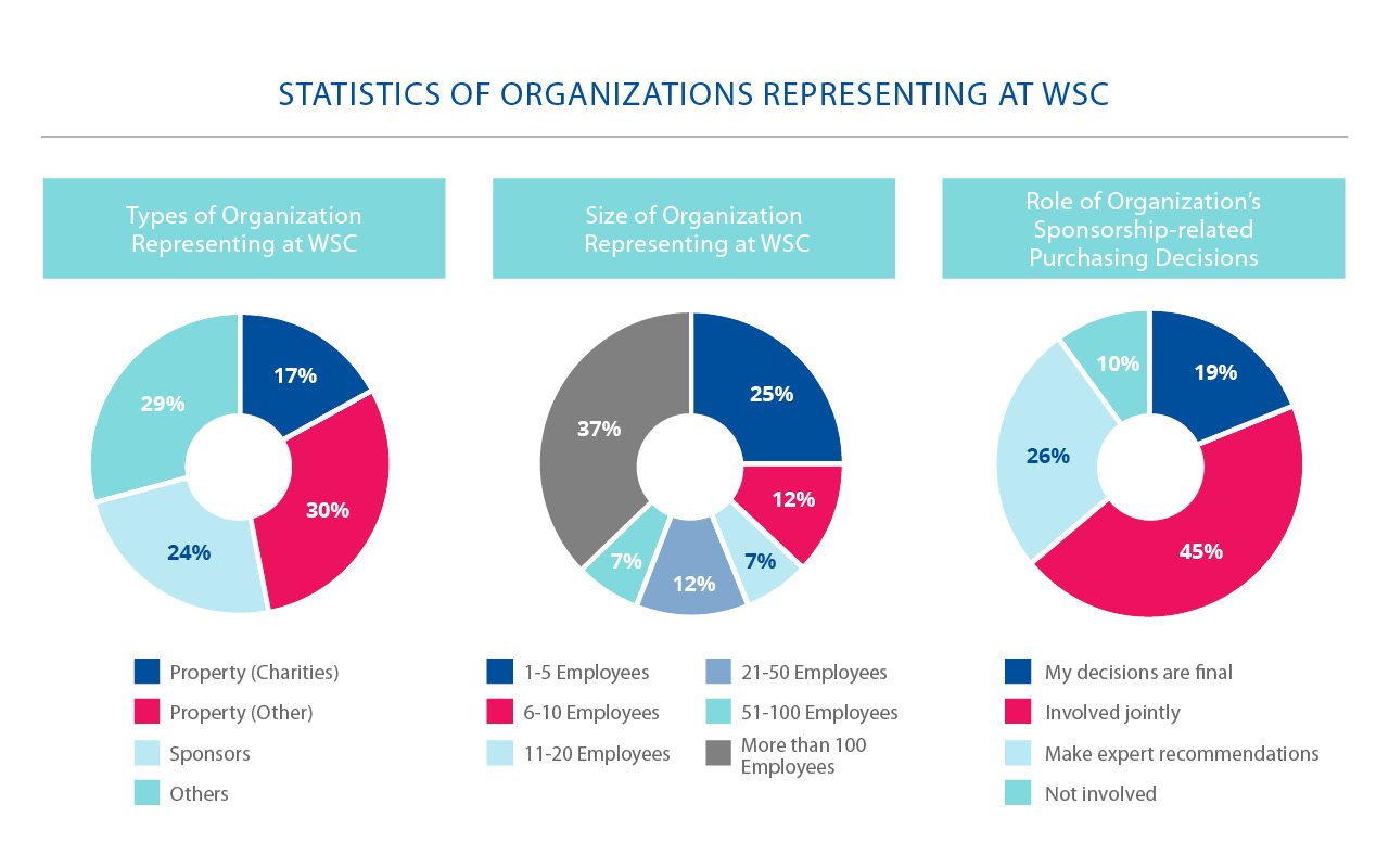 OrganizationStatistics.jpg
