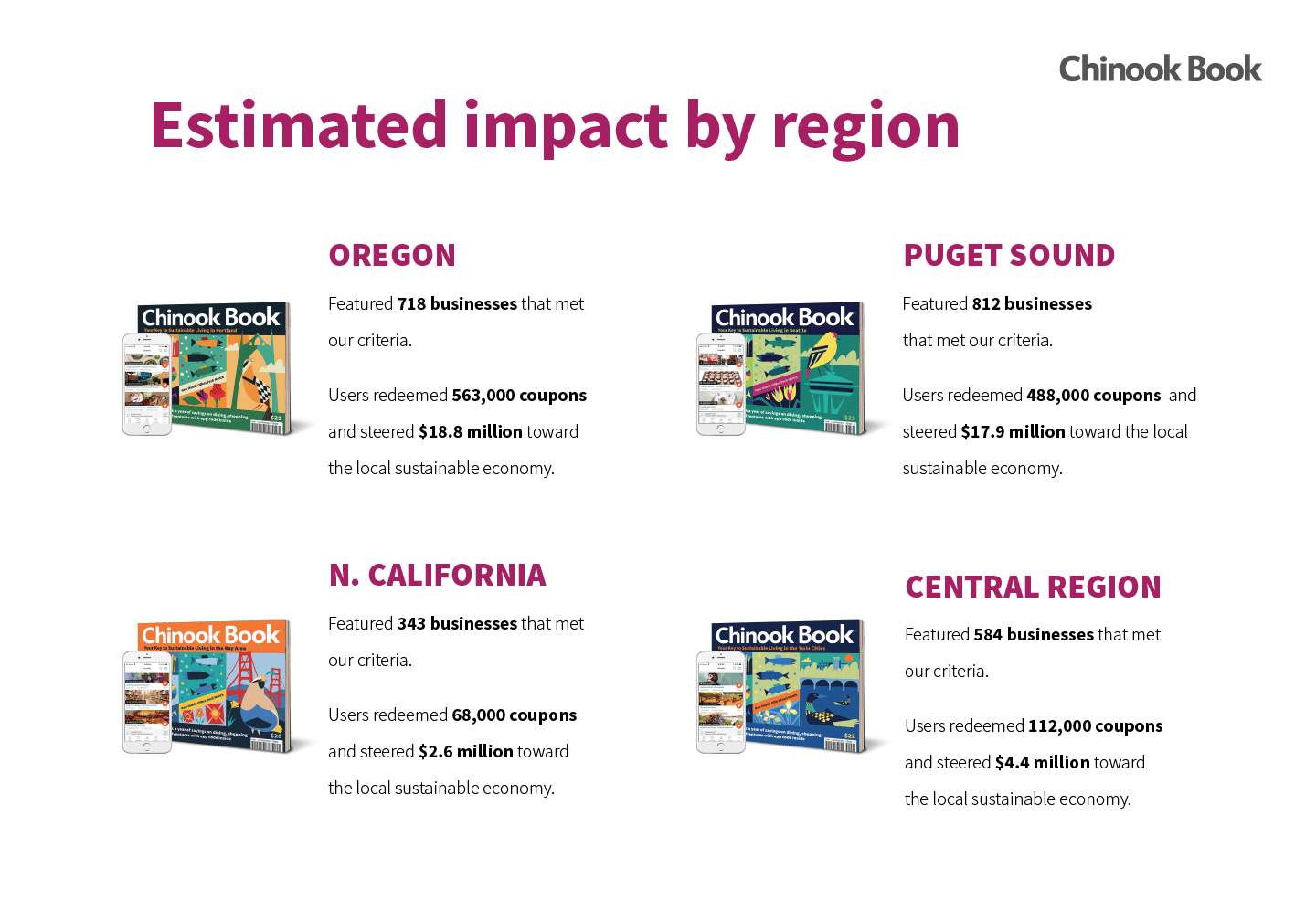 Community Impact Report - Page7.png