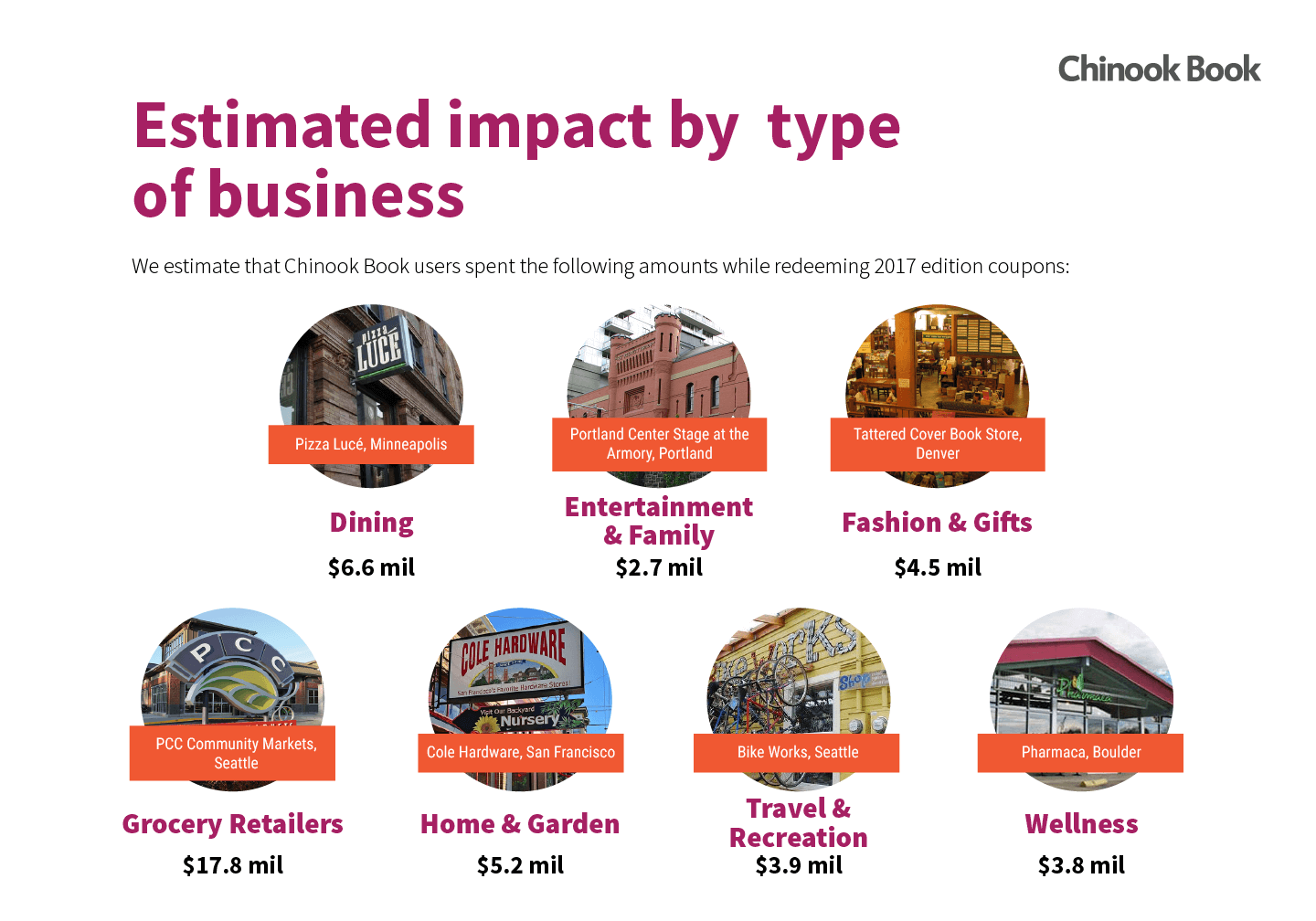 Community Impact Report - Page6.png