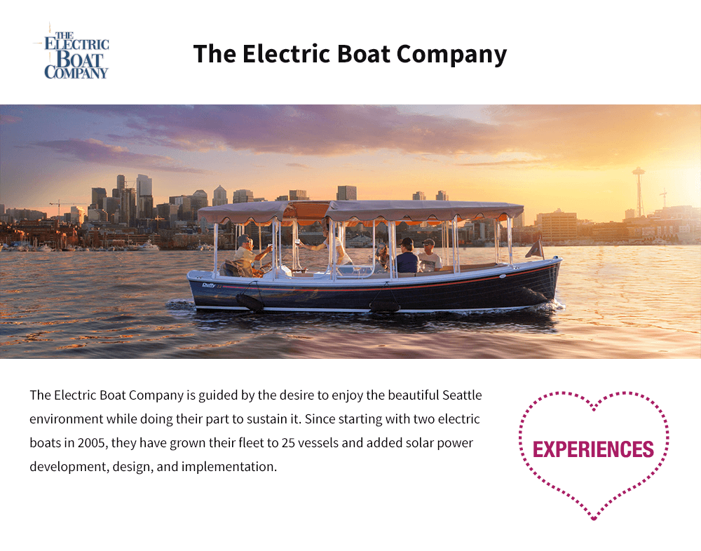 The Electric Boat Company.png
