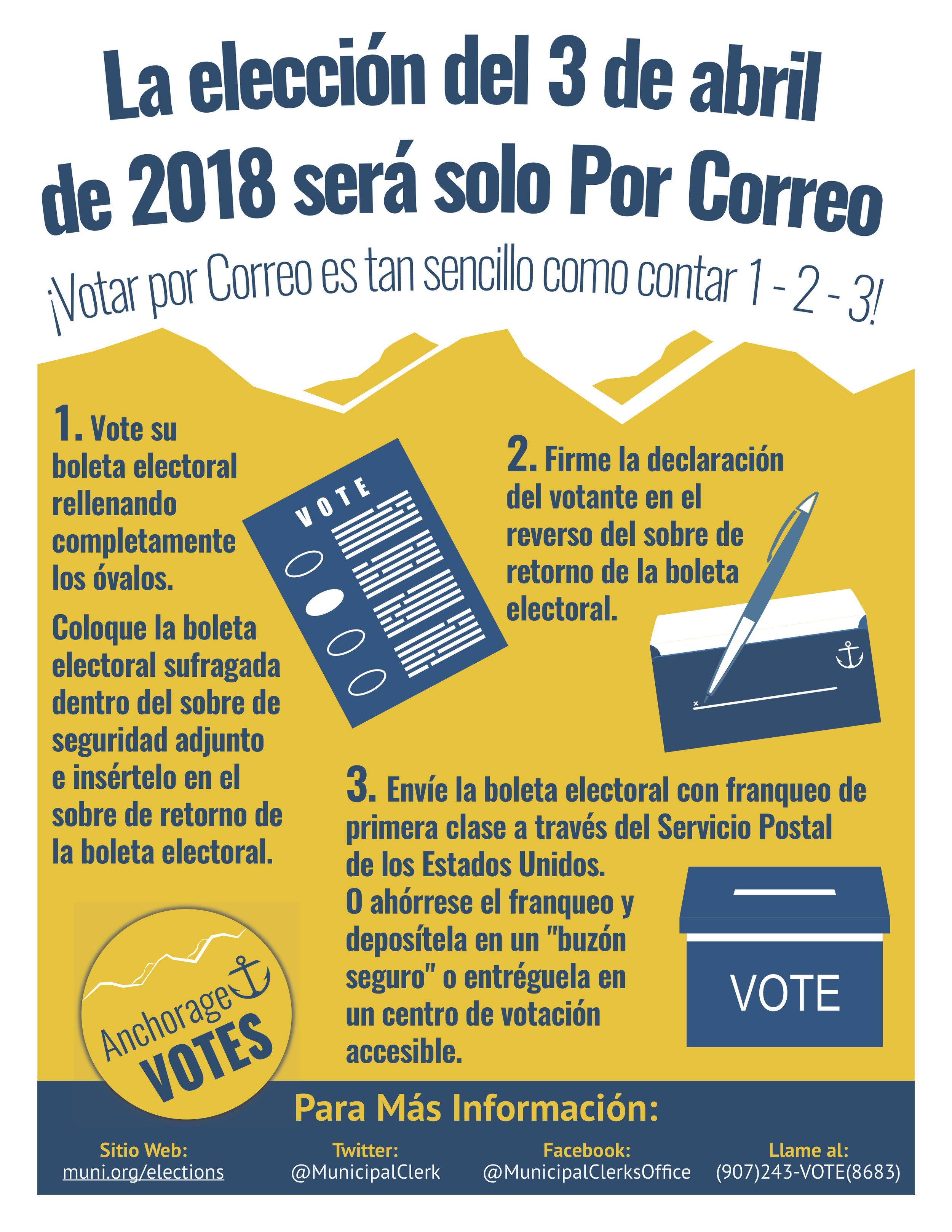 MAS 1026 Vote By Mail Info Poster 01_18_SPL.jpg