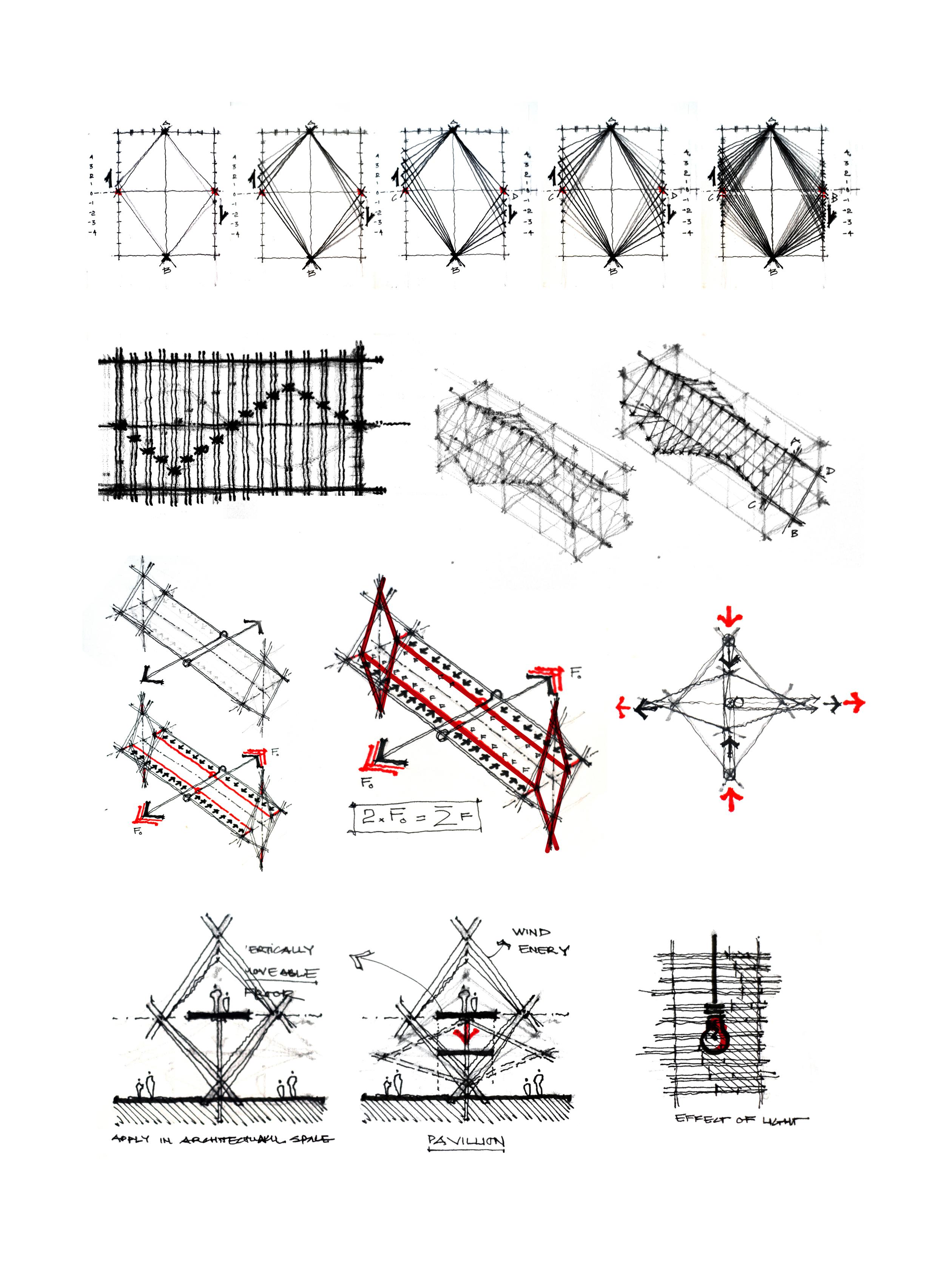 DynamicStructureA.jpg