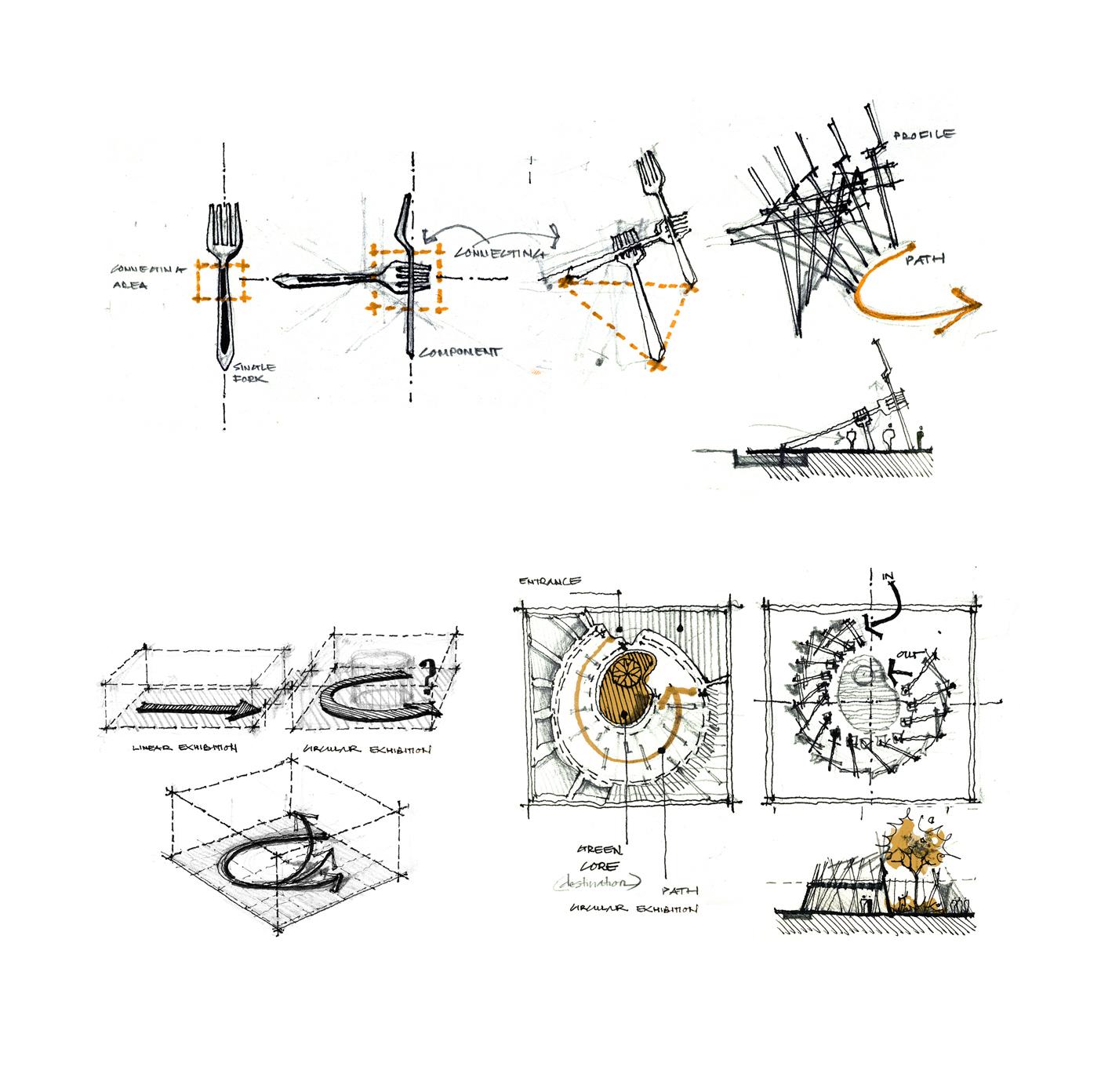 Khoa Vu Transformation Plastic sketching #001.jpg