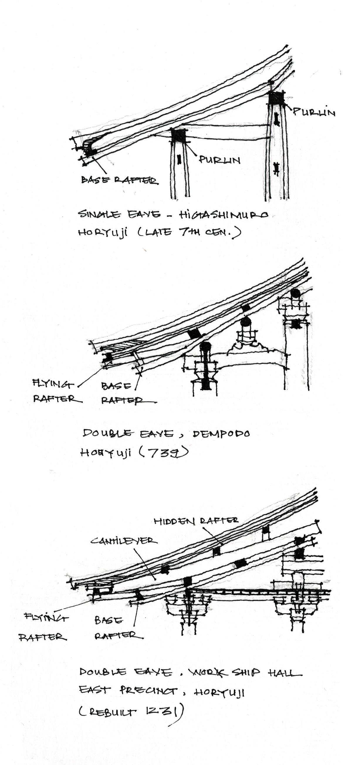 Hidden Roofs - Khoa Vu.jpg
